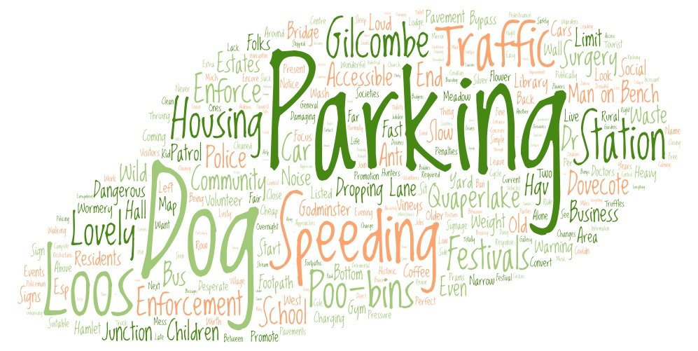 Town Plan at the Packhorse Fair: this is what you told us!